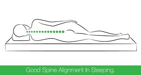 one benefit of memory foam pillow: good spinal alignment